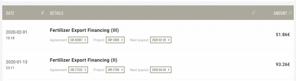 image 5 1024x280 - Evolutie portofoliu Peer 2 Peer in IANUARIE 2020